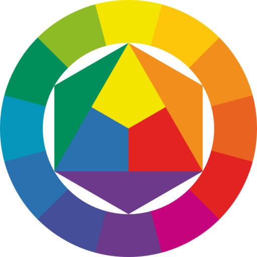 Le cercle chromatique de Johannes Itten qui associe le triangle des primaires au cercle des teintes